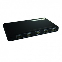 Splitter 4 HDMI Port